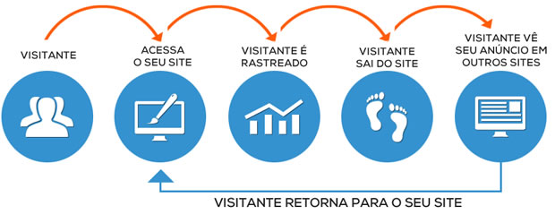 marketing para e-commerce