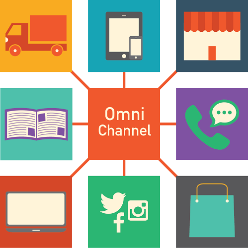 mobile-commerce-omnichannel